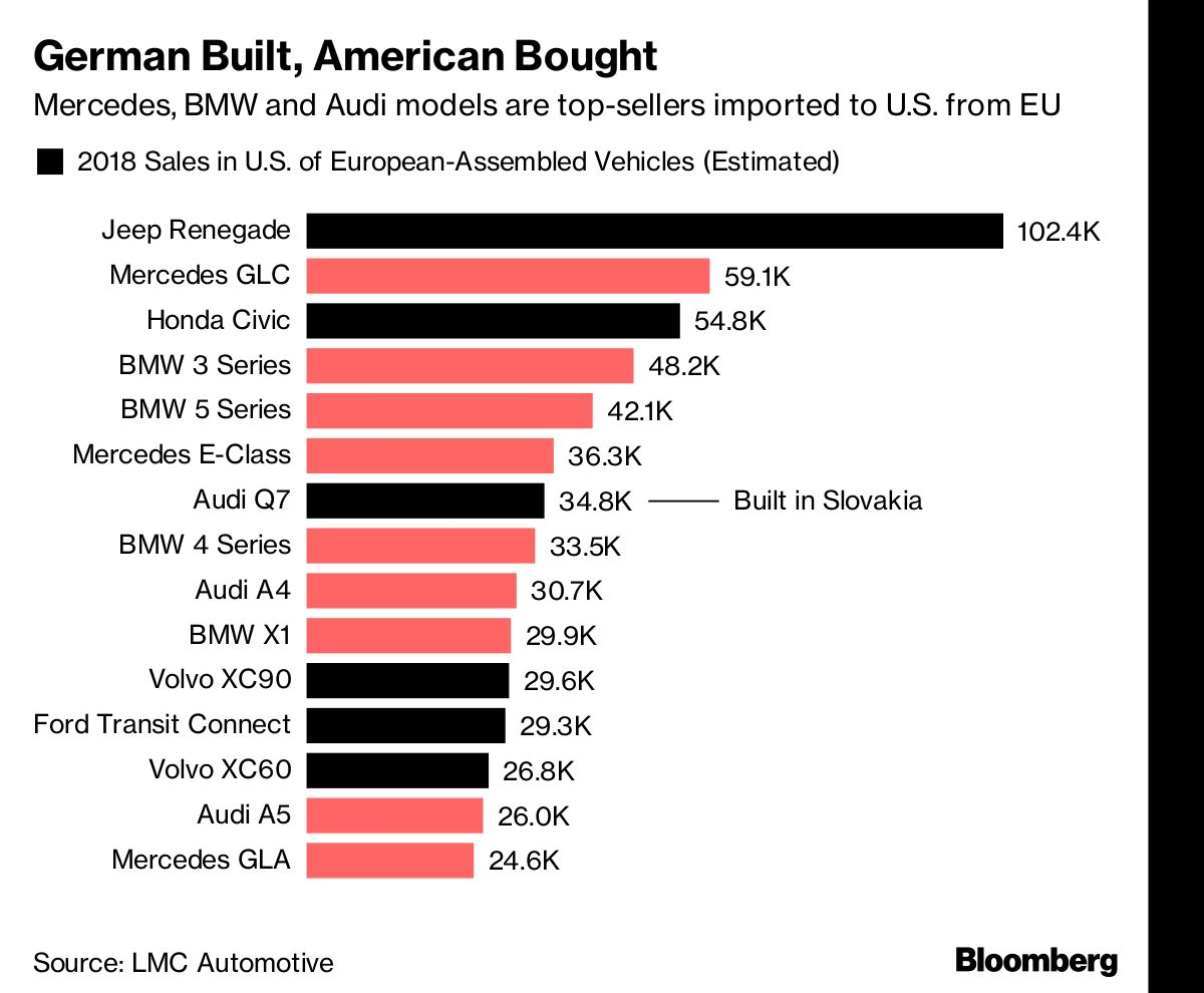 European Imports Car Parts