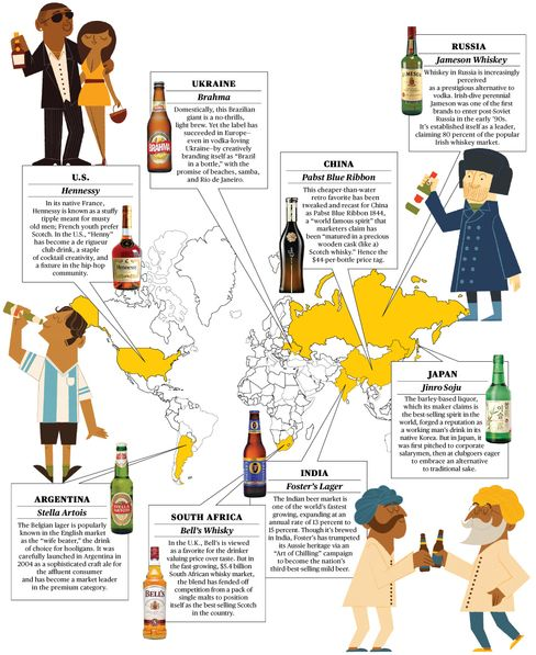 Blue-Collar Beverages That Travel Well