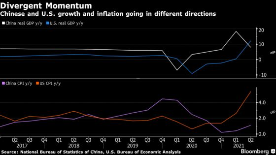 Fed Policy Draws Chinese Criticism as PBOC Goes Its Own Way