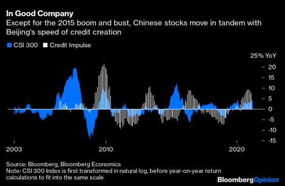 There's Not a Lot of Bull in China's Markets and Investors Are Frustrated