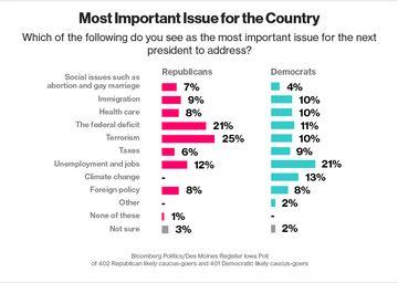 politics poll - Jan 2015-CC_Q18