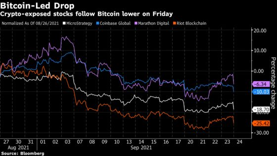 Cryptocurrency Stocks Slump as China Extends Its Crackdown
