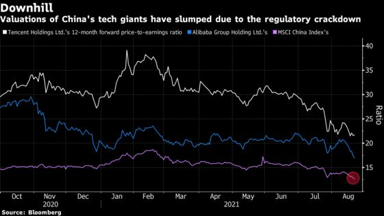Even After $1.5 Trillion Rout, China Tech Traders See More Pain