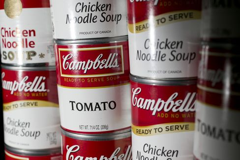 Campbell Quarterly Profit Tops Estimates Amid Higher Prices