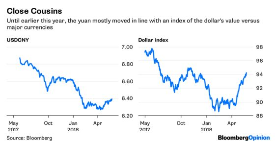 China's Not Feeling the Yuan Market Love