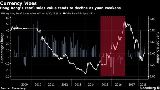 China's Sliding Yuan Is Bad News for These Companies