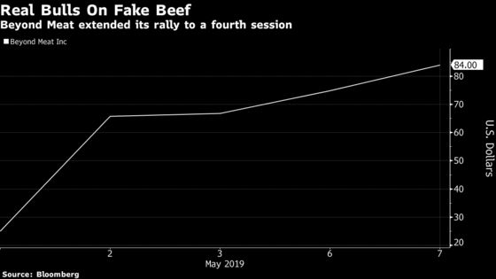 Beyond Meat Shows No Sign of Cooling in Best Day Since Debut