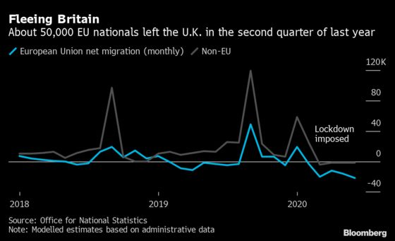 U.K. Faces Food Shortages as Worker Scarcity Gets Worse