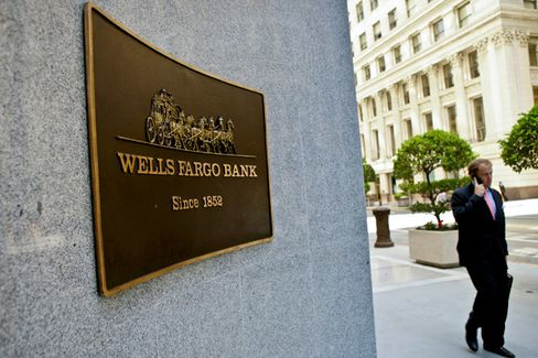 Is Wells Fargo Another Bad Actor in the Housing Crisis?