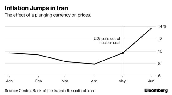 Trump's Threats Are the Least of Iran's Worries
