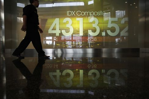 Indonesia Stocks Drop as Index Falls as Much as 20% From Peak