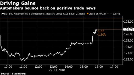 Stocks Rally on U.S.-European Trade Agreement: Markets Wrap