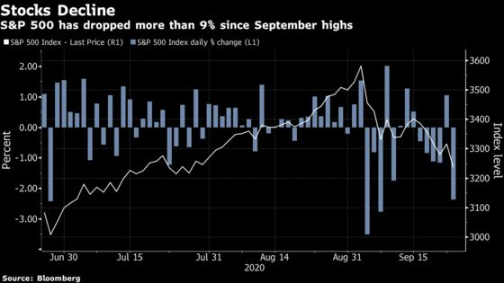 Insiders Sell Stock at Fastest Pace Since 2012 in Market Dip