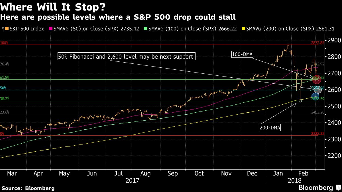 SPX - S&P Index Basic Chart, Quote and financial news from the leading provider and award-winning trophyproperty.info