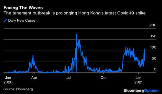 Hong Kong's Slum Landlords Put Everyone at Risk
