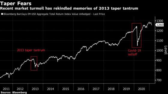 BlackRock Warns of Whipsawed Emerging Markets After Taper Scare