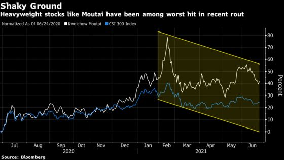Wild Ride for Top Manager Shows Challenges in China Stock Bets