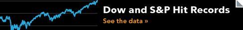 Dow and S&P 500 Reach Milestones