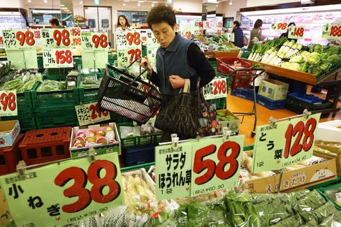 Japan???s Central Bank Uses Psychology to Spark Inflation