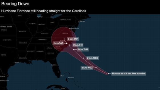 Hurricane Florence Heads for Tobacco Country