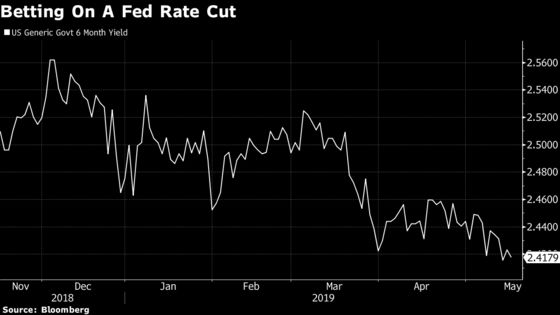 World Economy Rebound Thrown Into Doubt by Escalating Trade War