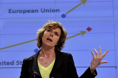 Climate Commissioner Connie Hedegaard