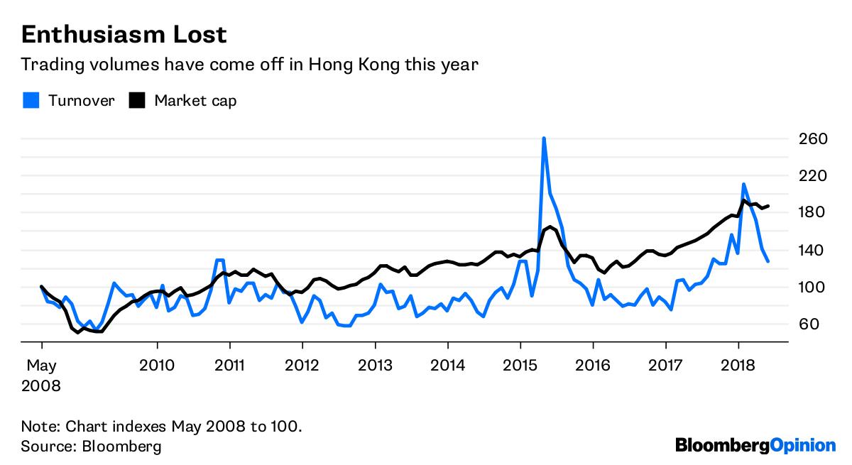 Tencent Churn Has Hong Kong Investors Feeling Sickly Bloomberg