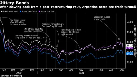 Argentina's Bonds Sink as President Swears In New Cabinet