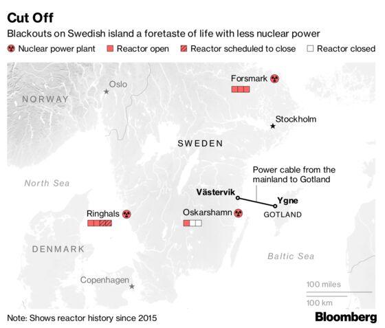 Blackouts on Sweden's Biggest Island Stoke Fear as Reactors Shut