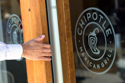 Chipotle Earning