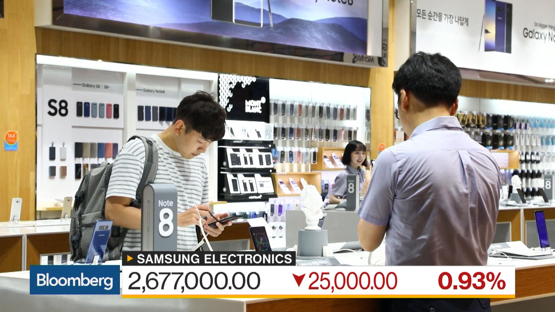 Samsung stock symbol nyse choice image symbol and sign ideas samsung electronics stock symbol nyse the best electronics 2017 ssnlf otc us stock e samsung electronics buycottarizona