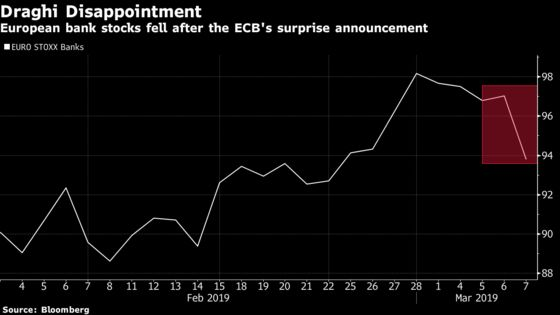 Draghi's Goodbye Gift Taken With Disappointment by Markets