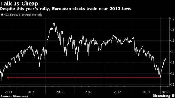 Wall Street's 'Ultimate'Contrarian Trade Finds New Friends