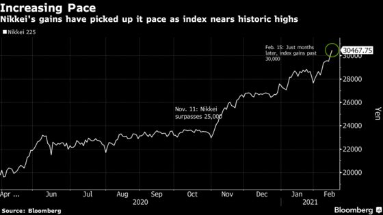 Nikkei Approaches Bubble-Era Highs After Breaching 30,000 Level