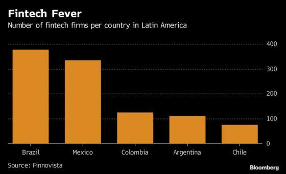 Brazilian Sugar-Cane Mogul Is Creating the Alipay of Brazil