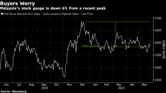 Malaysian Assets Fall After Government Imposes Full Lockdown