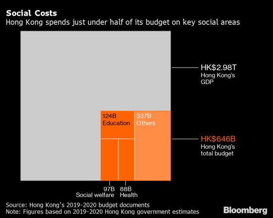 Hong Kong's Economy Is Failing. Here's How It Could Be Saved