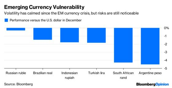 How to Avoid an Emerging Market Crisis in 2019