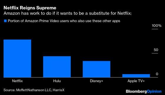 Amazon Needs MoviesMore Than a Multiplex