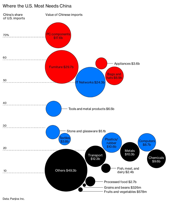 Trump Tax Metal: Who Pays For Trump's Tariffs?