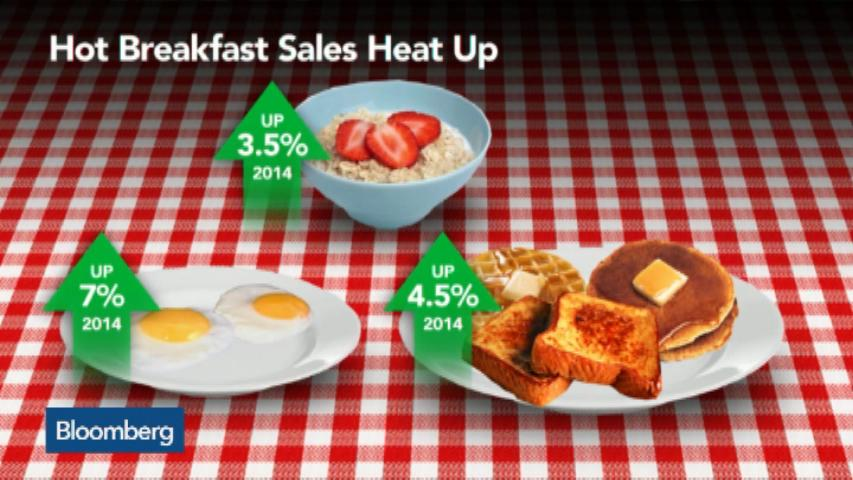 breakfast cereal sales role play script Sales training best practices for it staffing sales leaders to follow how to implement role play into sales training.