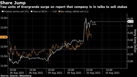 Evergrande Units, Bonds Surge on Report of Units' Stake Sale
