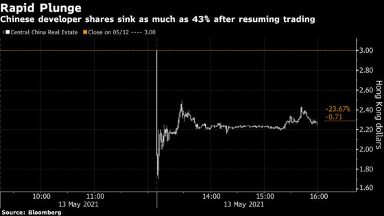 China Property Stock's Sudden Plungeon Spinoff Plan Spooks Bondholders