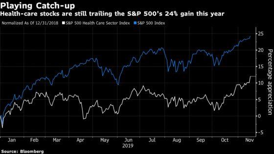 Health Stocks Break to New Highs Despite Trump's Cost Speech