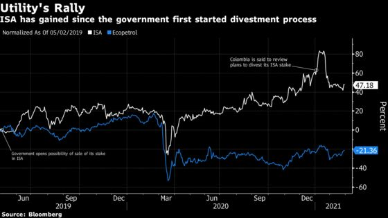 Ecopetrol CEO Defends $4 Billion Deal That Unnerved Investors