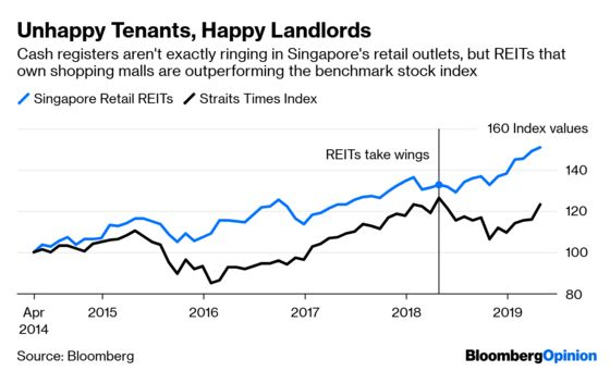 Why Investors Love Singapore's Struggling Malls