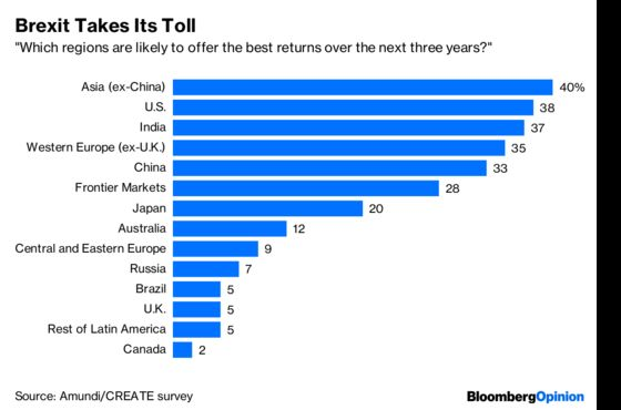 $2.15 Trillion is Right to Snub Hedge Funds