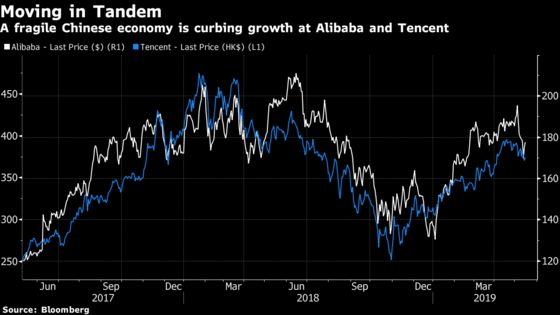 Tencent Beats Estimates, Signaling the Worst Is Behind It