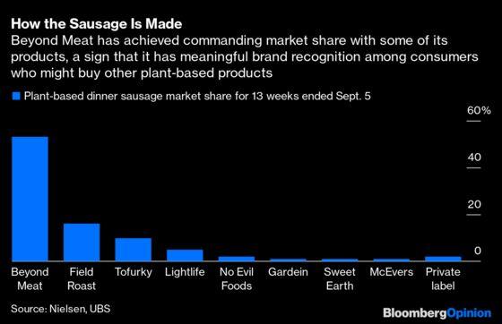 Beyond Meat's Pepsi Partnership Awakens Animal Spirits