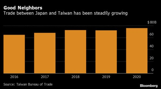 Hong Kong's Fate Spurs Japan to Speak Up About Defending Taiwan